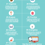 tealium-7-steps-to-becoming-a-consumer-first-marketer-infographic